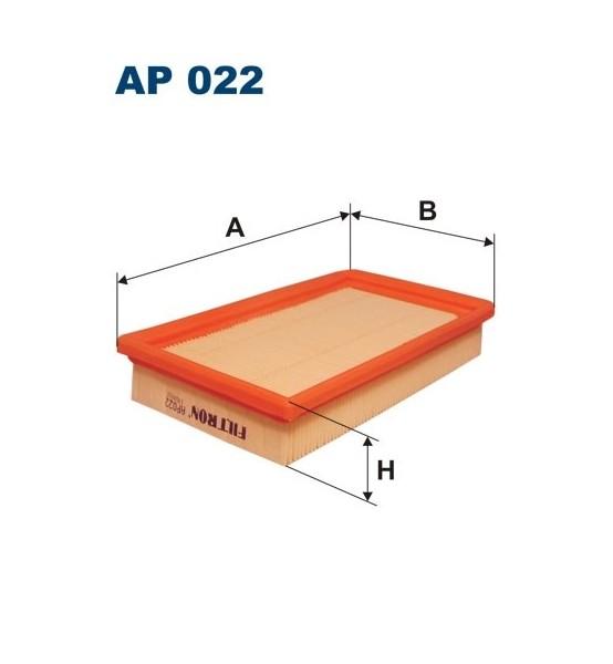 AP 022
