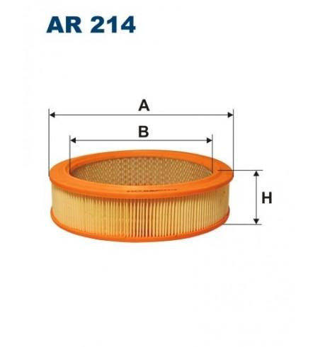 AR 214