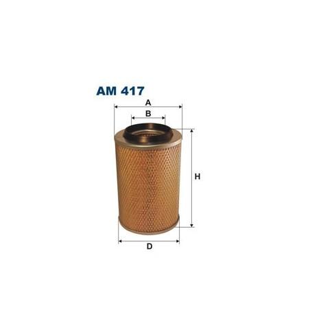 AM 417 Filtron